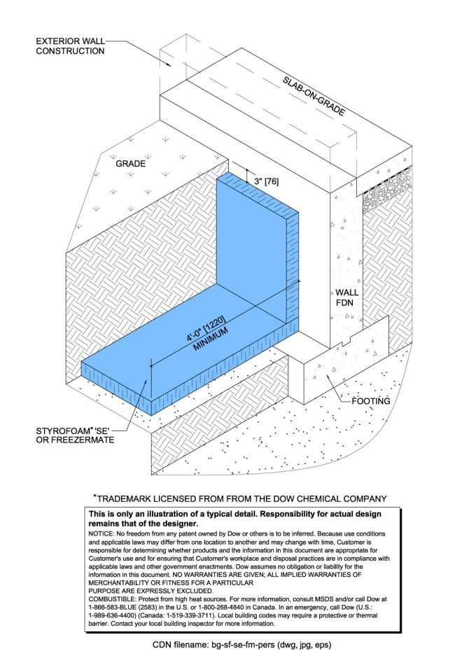 Slab foundation floors insulation for cold storage for Cold floor insulation