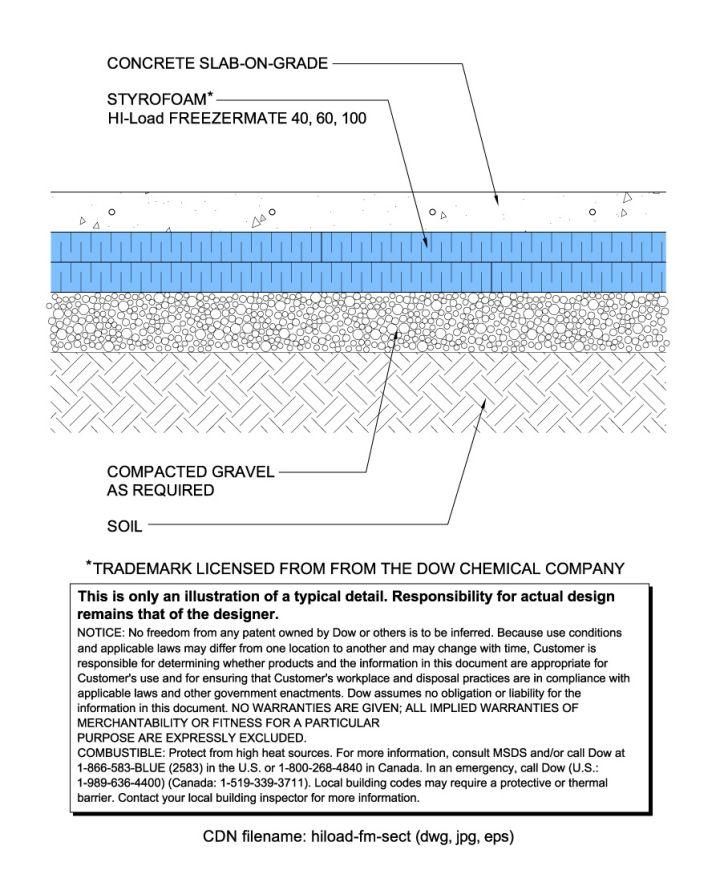 Carpigiani labo 40 60 for Floor finance definition