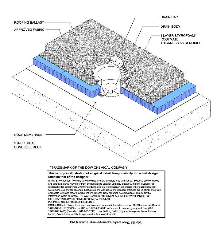Styrofoam Brand Roofmate Insulation