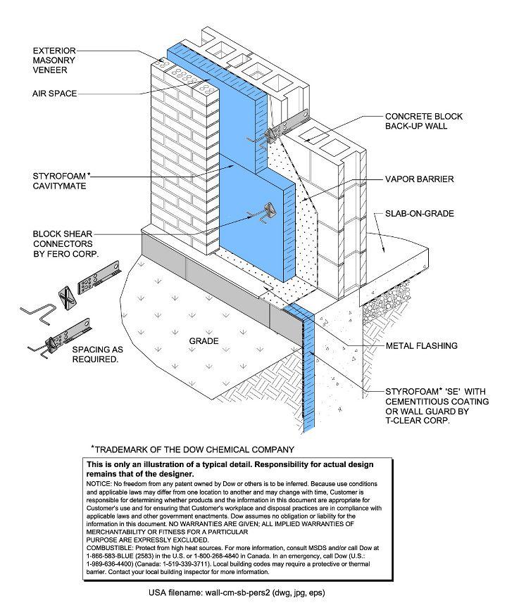 Foam Brick Panels - Alibaba